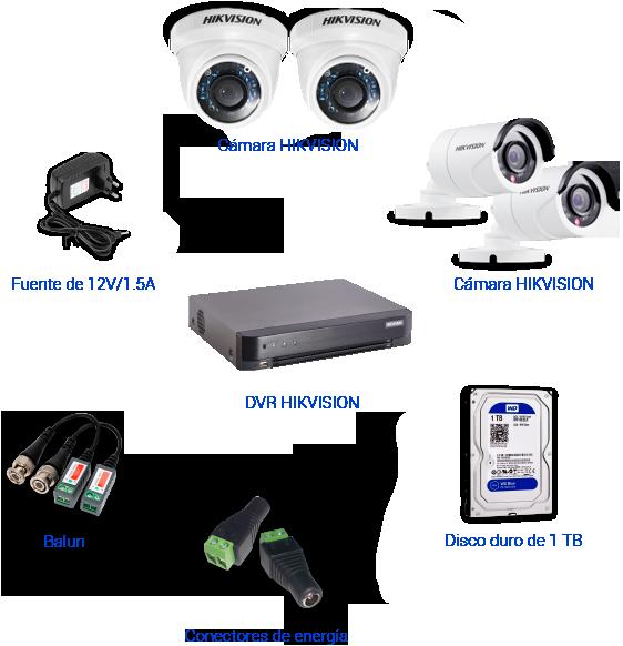 kit-4-camaras-de-seguridad-hd-1080p-y-dvr-con-disco-druo-de-1-tb