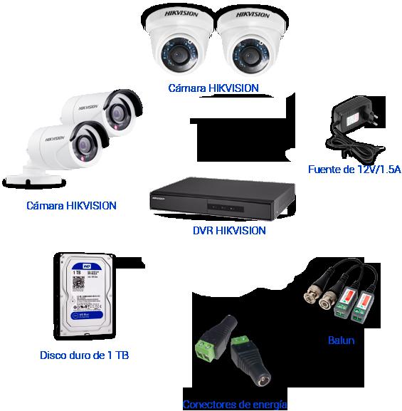 kit-4-camaras-de-seguridad-hd-720p-y-dvr-con-disco-druo-de-1-tb